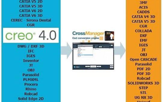 Jetzt NEU: CrossManager für Creo Parametric 4.0 und SolidWorks Plugin für Rhinoceros