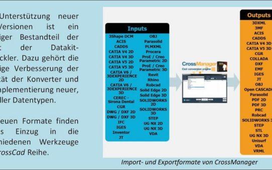 CrossCAD - Die Konvertierungsmaschine