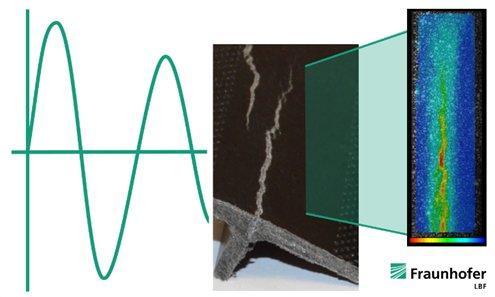 Dynamisch beanspruchte kurzfaserverstärkte Kunststoffbauteile effizient auslegen: Seminar analysiert strukturdynamische Fragestellungen