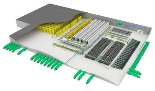Skalierbare Systemlösung für die Omnichannel-Logistik im Pharmahandel