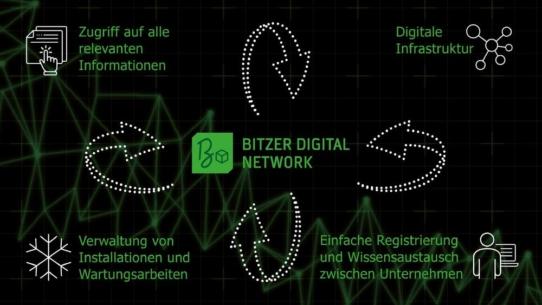 Alle relevanten Informationen auf Abruf mit dem BITZER Digital Network